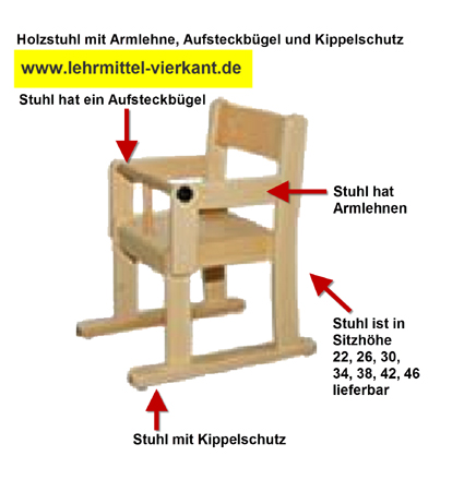 holzstuhl kindergarten kindergartenst hle holzst hle mit aufsteckb gel st hle in allen. Black Bedroom Furniture Sets. Home Design Ideas