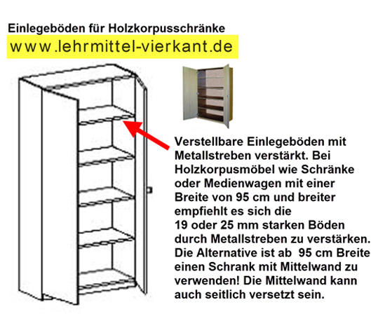 metallstrebe f r einlegeboden metallstreben f r. Black Bedroom Furniture Sets. Home Design Ideas