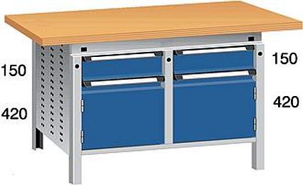 Werktische serie function 214b hxbxt 850x1524x750 mm for Werkbank unterschrank