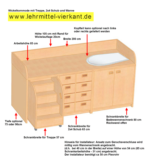 wickelkommode mit wanne wickelkommode kindergarten. Black Bedroom Furniture Sets. Home Design Ideas