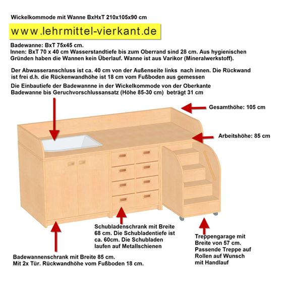 Ikea Faktum Eckschrank Rondell ~ mit Wanne, Wickelkommoden mit Waschbecken, Wickelkommode mit