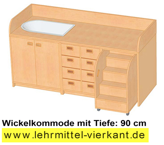 Ikea Folding Table With Chairs Inside ~ Wickelkommoden mit Wanne und Treppe, Wickelkommode mit Babywanne